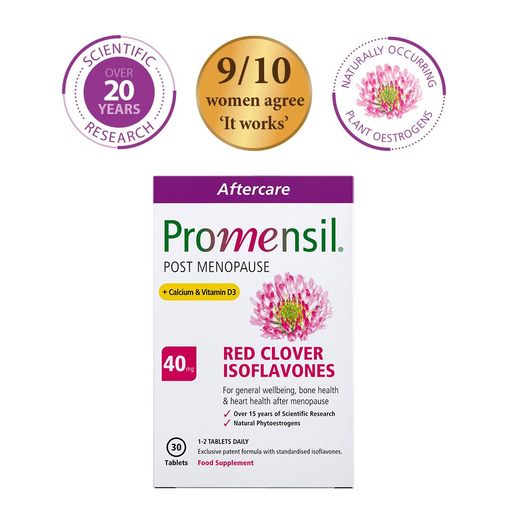 PRM Post Menopause 20 Years
